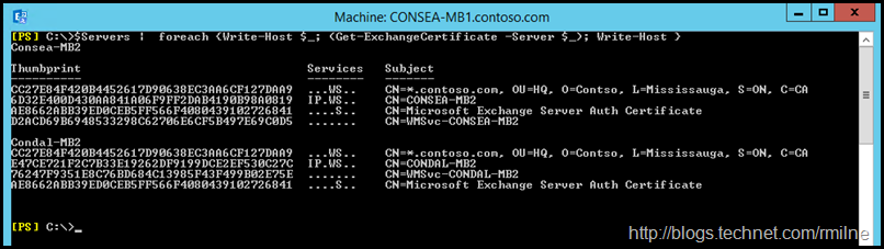 Verifying Certificate Assigned To Services on Multiple Exchange Servers