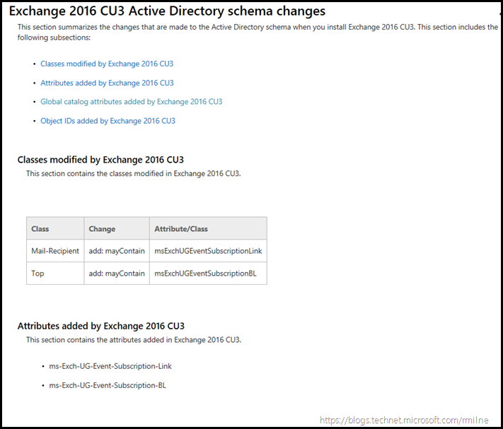 Exchange 2016 CU3 Active Directory schema changes