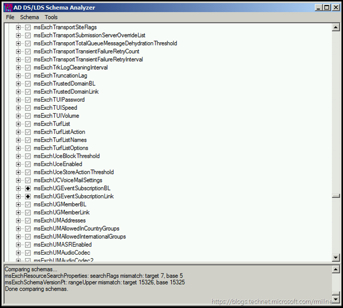 AD DS LDS Schema Analyzer - Added Addtibutes